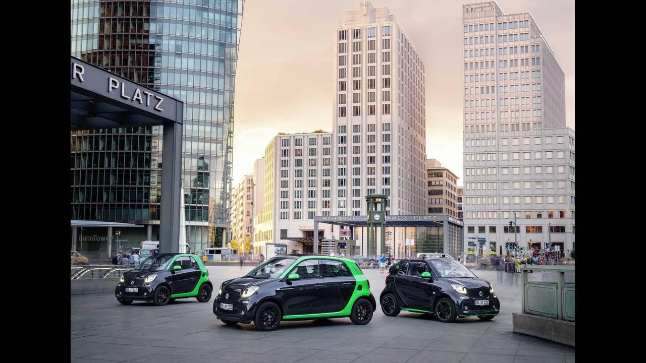 smart-electric-2017-22